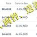 TransferWiseを賢く使って両替、送金しよう!アカウントの作り方、送金の仕方を紹介します!